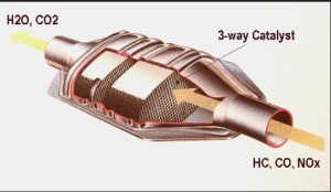 catalytic converter