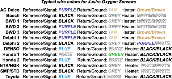 oxygen sensor wire colors