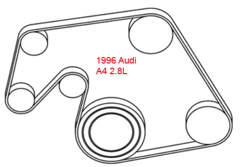 1996 Audi A4 Quattro 2.8L serpentine belt diagram — Ricks Free Auto Repair  Advice Ricks Free Auto Repair Advice | Automotive Repair Tips and How-ToRick's Free Auto Repair Advice