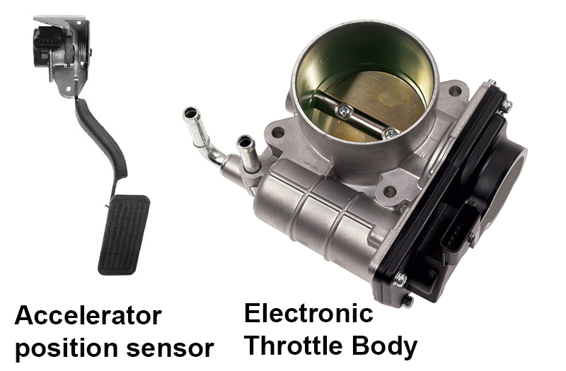 image of accelerator postion sensor and electronic throttle body