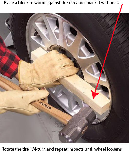 how to get tires without rim
