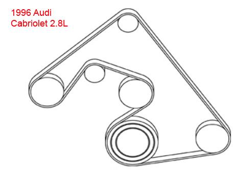 similiar belt replacement diagram keywords belt diagram 1996 audi cabriolet 2 8l ricks auto repair