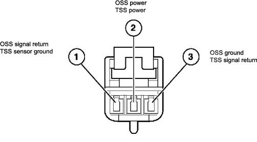 no shift, harsh shift, turbine speed sensor, output shaft speed sensor