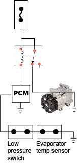 jeep engine cooling diagram with Car Air Conditioner  Pressor Clutch Not Engaging on Ford Taurus 2000 Ford Taurus Power Steering Hose Replacement additionally Faq About Engine Transmission Coolers furthermore Ram 5 7l Water Pump Install together with Car Air Conditioner  pressor Clutch Not Engaging likewise ElectricalCircuitsRelays.