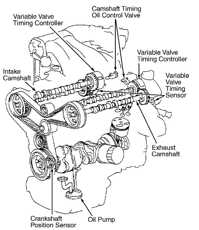 saturn aura camshaft sensor location