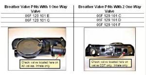 VW breather valve