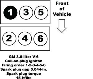3.6 liter GM firing order