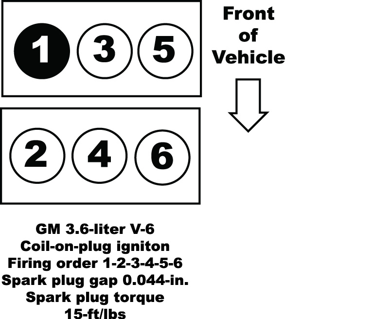 3.6-liter V-6 Firing Order GM Transverse — Ricks Free Auto Repair Advice  Ricks Free Auto Repair Advice | Automotive Repair Tips and How-ToRick's Free Auto Repair Advice