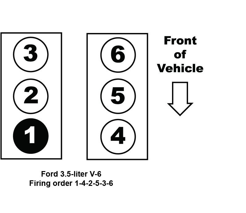 [SCHEMATICS_4US]  3.5 V-6 Firing Order — Ricks Free Auto Repair Advice Ricks Free Auto Repair  Advice | Automotive Repair Tips and How-To | Gm 3 5 V6 Engine Diagram |  | Rick's Free Auto Repair Advice