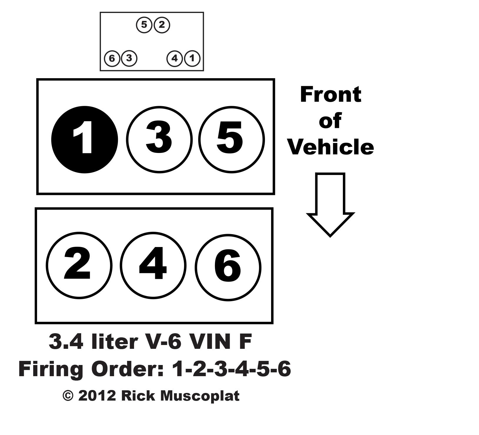 Chevy Equinox 3 4 Liter Engine Diagram