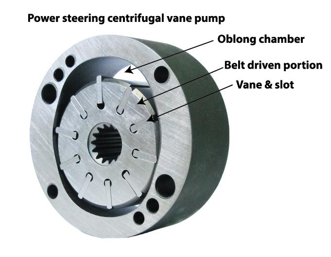 Power steering whine — Ricks Free Auto Repair Advice Ricks