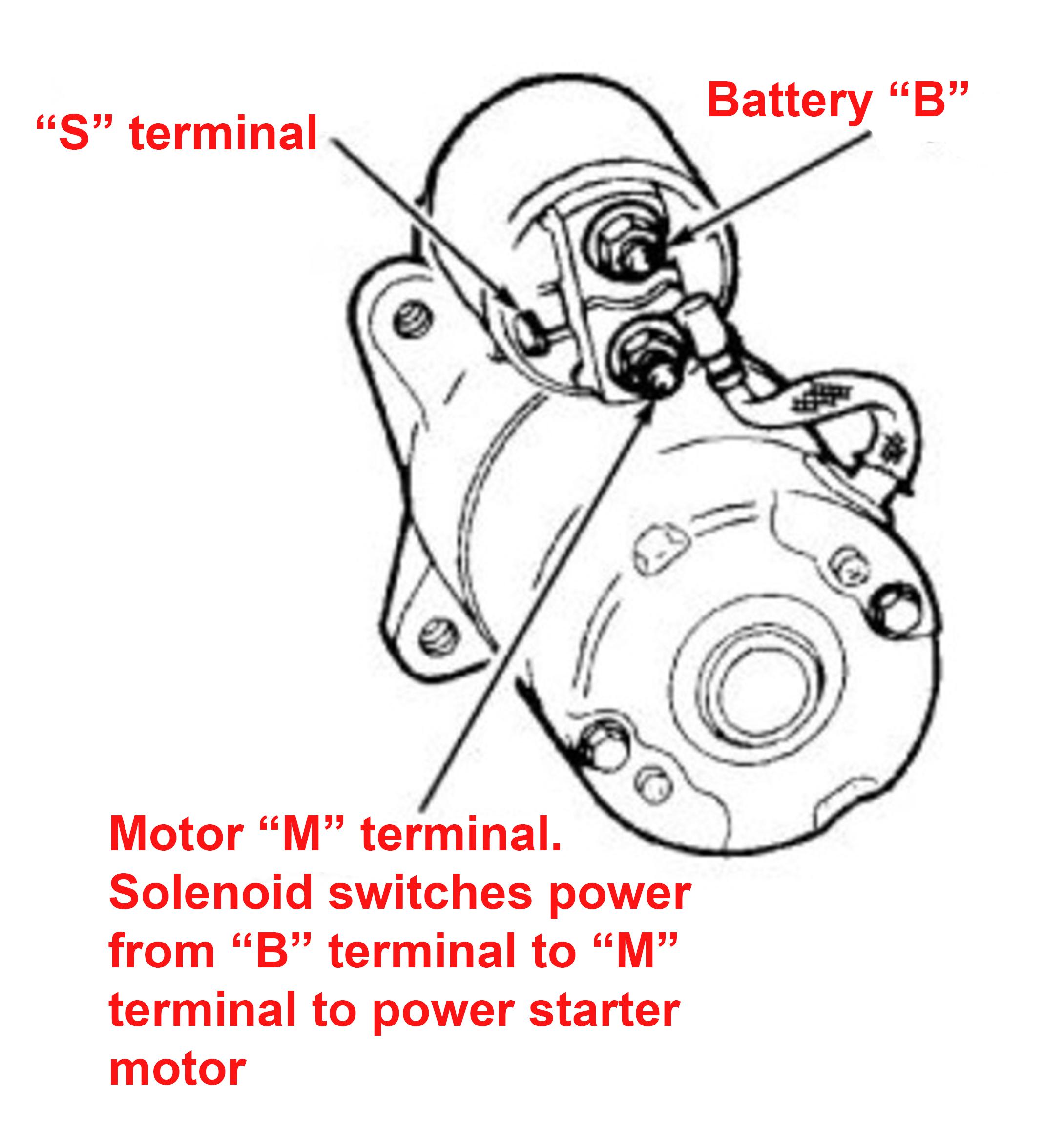 chevy lumina battery change related keywords suggestions 1998 chevy lumina starter wiring diagram buick reatta
