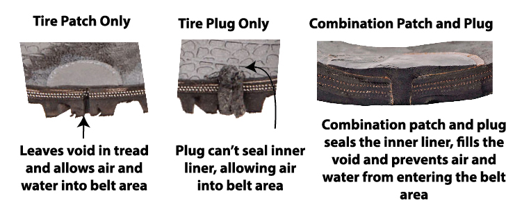 fix flate tire with combination patch and plug