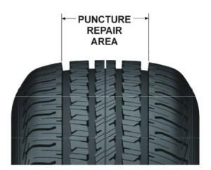 tire plug versus tire patch