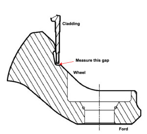 Ford Edge Rotation Diagram besides Ford Edge Noise At Slow Speeds besides Ford Lcf Fuse Box also Chevrolet Trailblazer 2003 Chevy Trailblazer Rack And Pinion as well Ford Escape Horn Location. on ford edge part diagrams