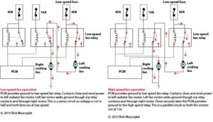radiator fan wiring diagram