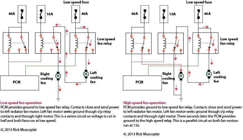 silverado p0480 \u2014 ricks free auto repair advice ricks free auto Double Cooling Fan Relay Wiring