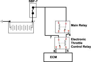 subaru cuts out wiring diagram