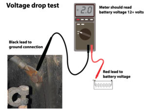 use a DVOM to test for voltage drop