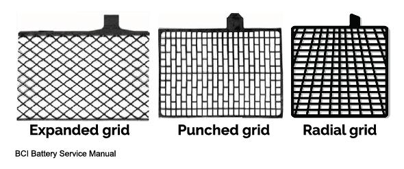 car battery grid construction