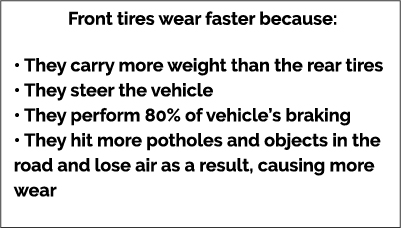 front tires wear faster