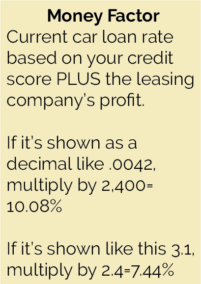 car lease money factor
