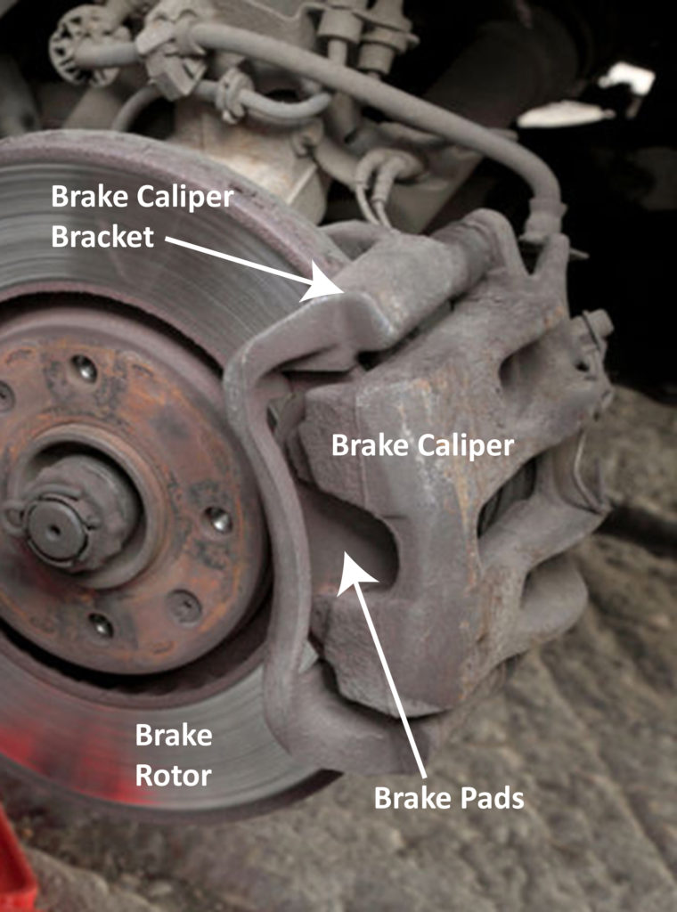 brake caliper on car with names of componets