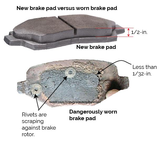 Do I need new brakes? - Ricks Free Auto Repair Advice ...