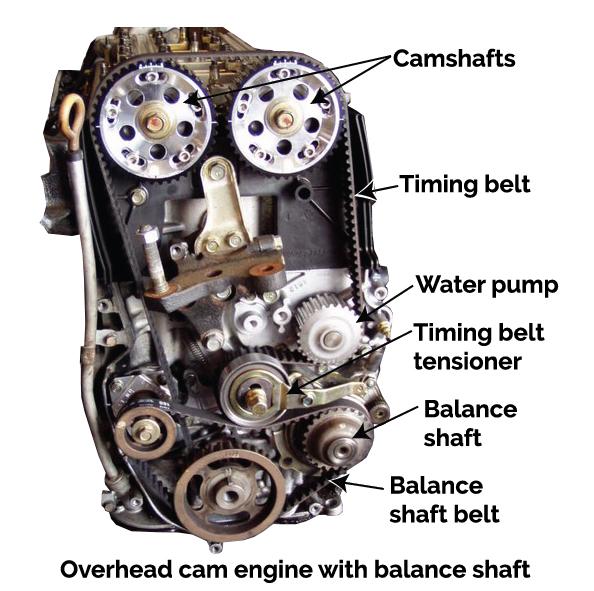 overhead camshaft timing belt
