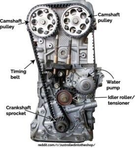 overhead cam timing belt
