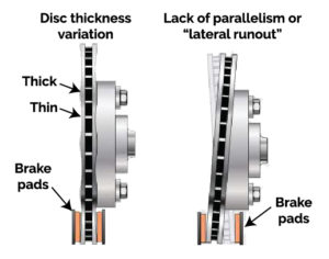 disc thickness variation