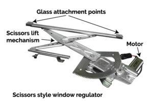 window regulator