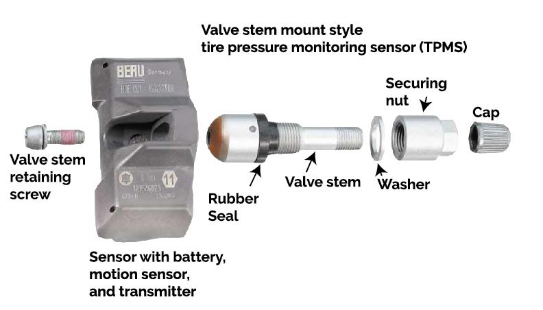 tire pressure sensor rebuild kit