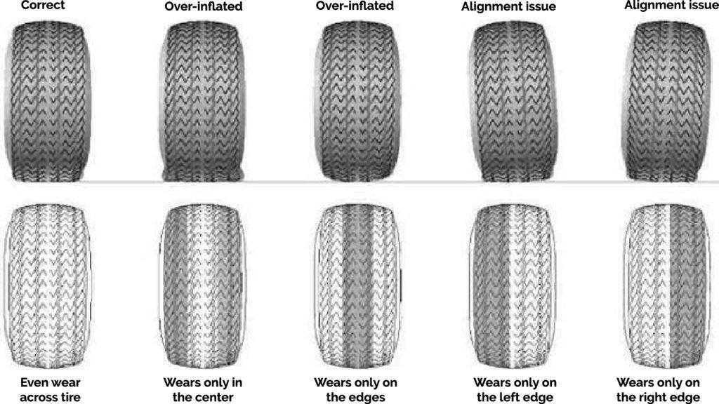 tire wear diagram