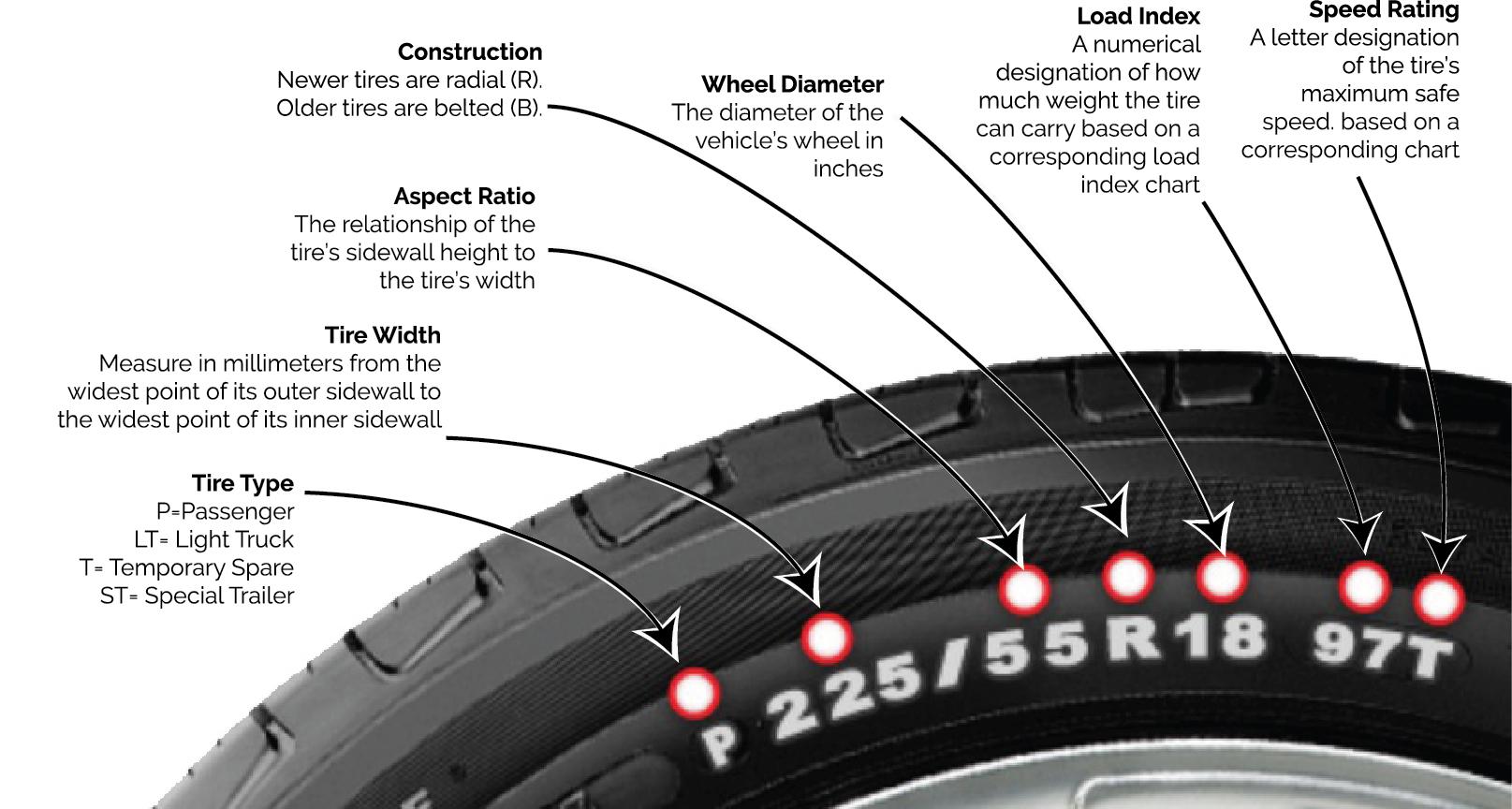 How To Buy Tires >> Buy Tires Advice Ricks Free Auto Repair Advice Ricks