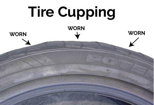 Tire cupping — Ricks Free Auto Repair Advice Ricks Free Auto