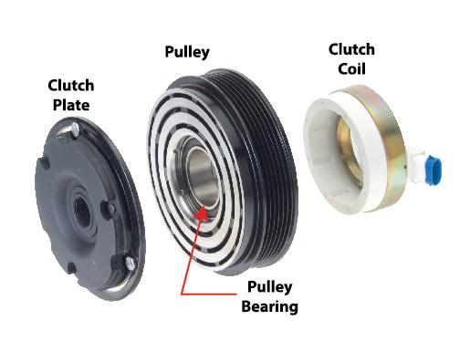 AC compressor clutch components