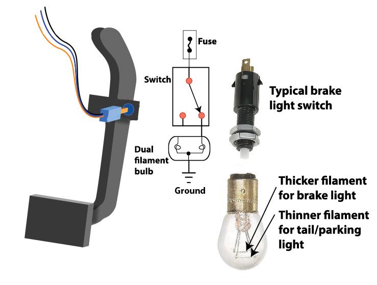 [CSDW_4250]   Auto Brake Pressure Switch Wiring Diagram | Wiring Diagram | Brake Pressure Switch Wiring Diagram |  | Wiring Diagram - AutoScout24