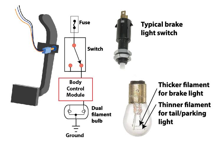 brake light won't light