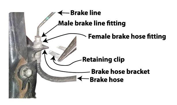brake line bracket