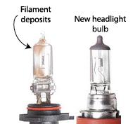dim headlight caused by vaporized filament