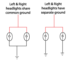 headlight ground connections