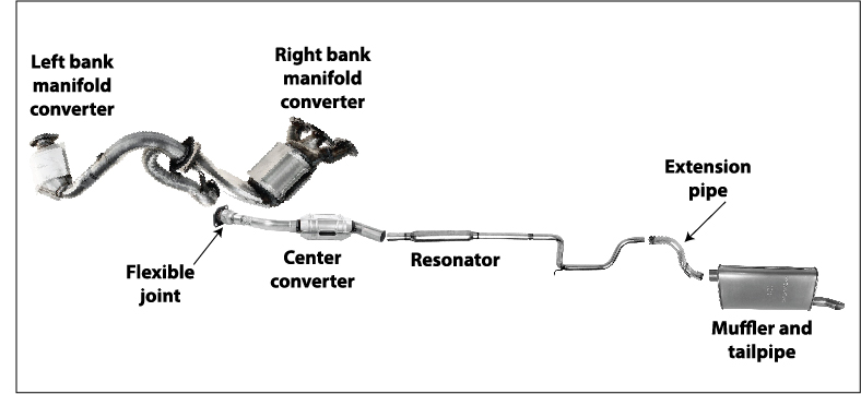 manifold catalytic converter exhaust system
