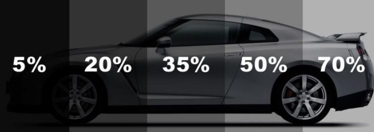car window tint percentages
