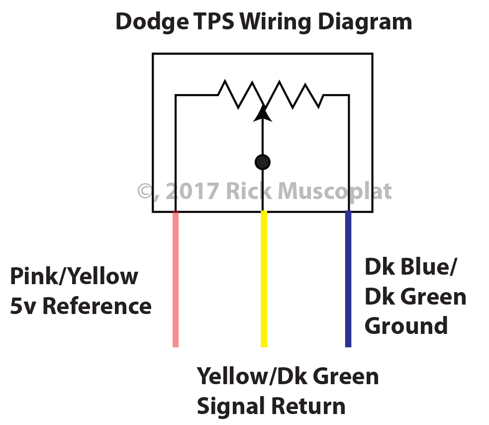 TPS wiring diagram
