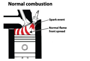 normal combustion with best gas octane
