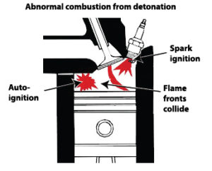 detonation from low octance gas