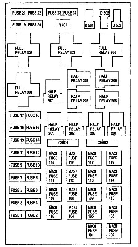 2000 ford f 150 fuses and fuse box layout \u2014 ricks free auto repair 97 Ford F150 Fuse Box Diagram