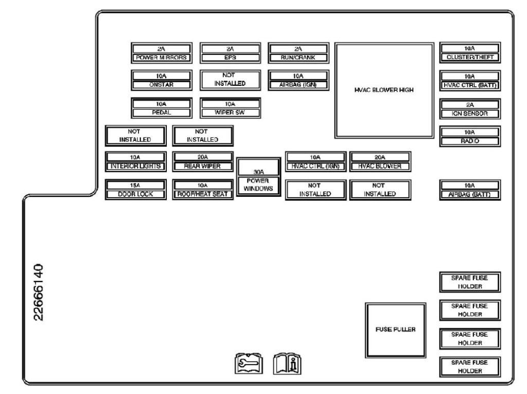 2005 Chevy Malibu Fuse Box Diagram