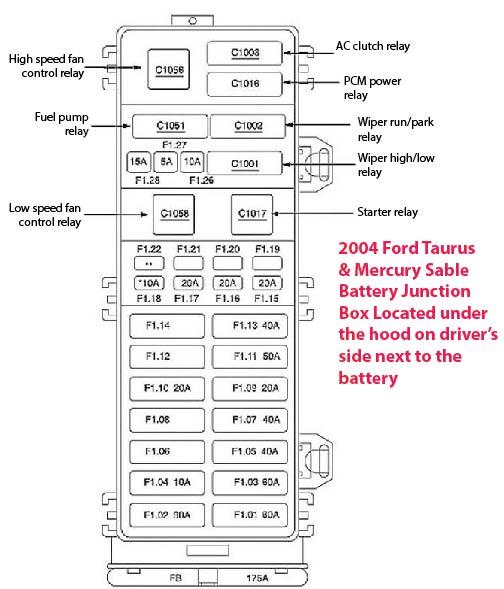 2004 Taurus Sable Fuse Box Ricks Free Auto Repair Advice Ricks Free Auto Repair Advice Automotive Repair Tips And How To